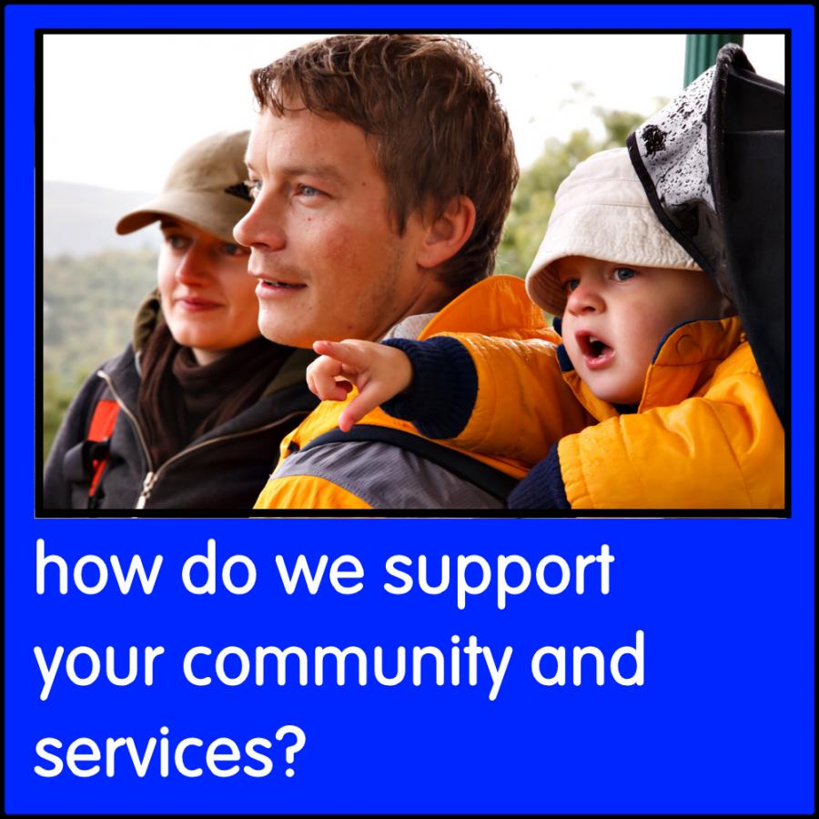How we support communities.