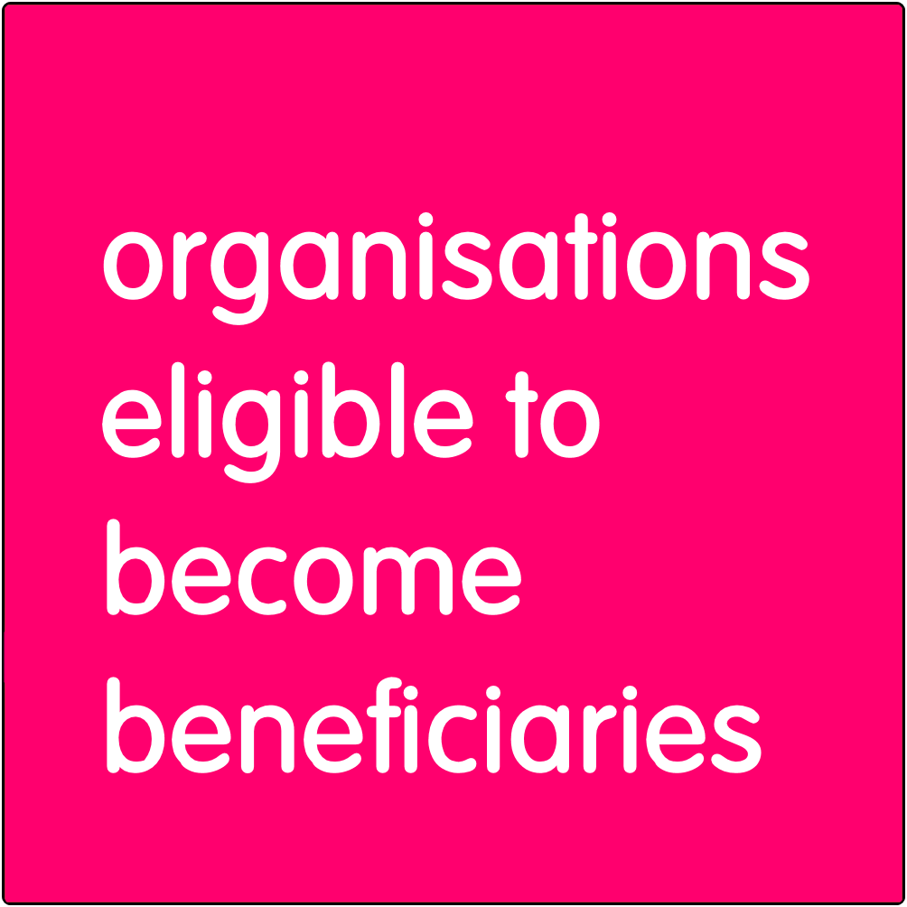 Organisations eligible to become beneficiaries.