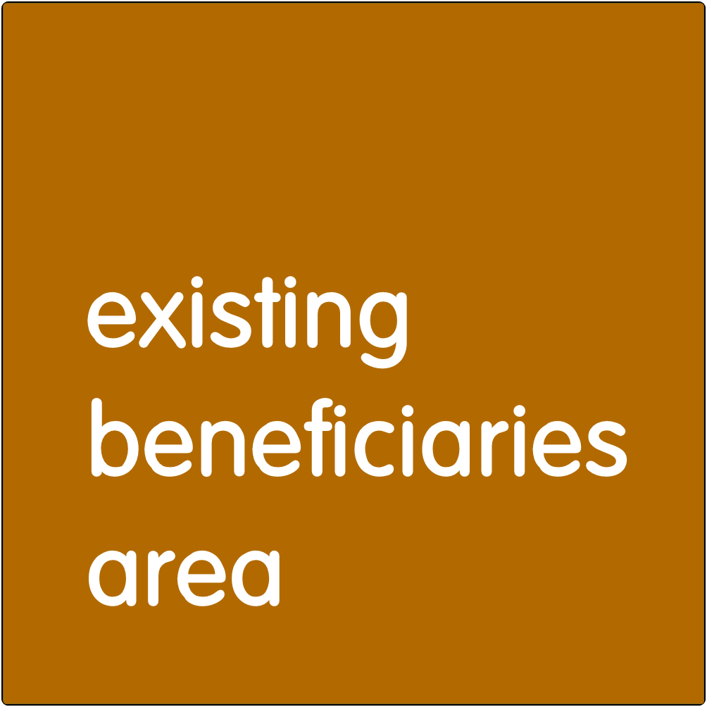 Existing beneficiaries area.