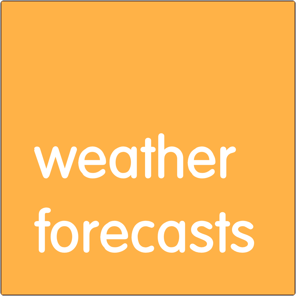 Weather Forecasts.